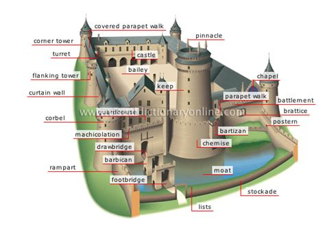 middle ages castle diagram castles in europe how were castles designed