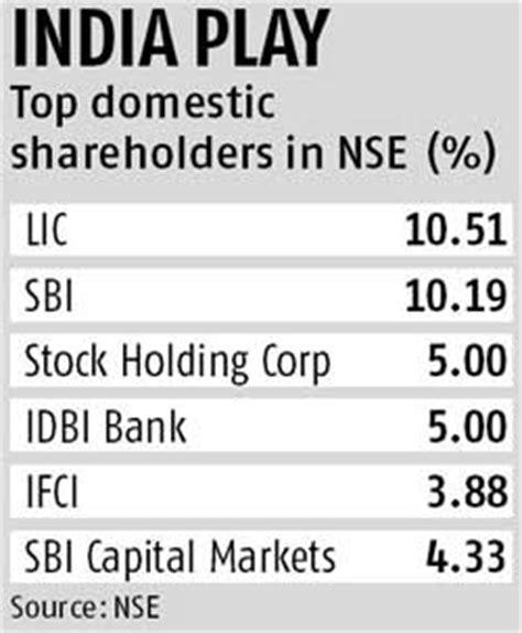 sbi bank nse india investors join ipo chorus for nse business