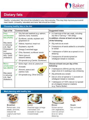 healthy dietary fats dietary fats