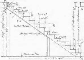 Normal Stair Dimensions by Average Stair Dimensions Related Keywords Amp Suggestions