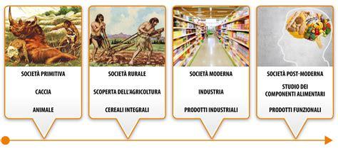 storia alimentazione chi siamo ph food