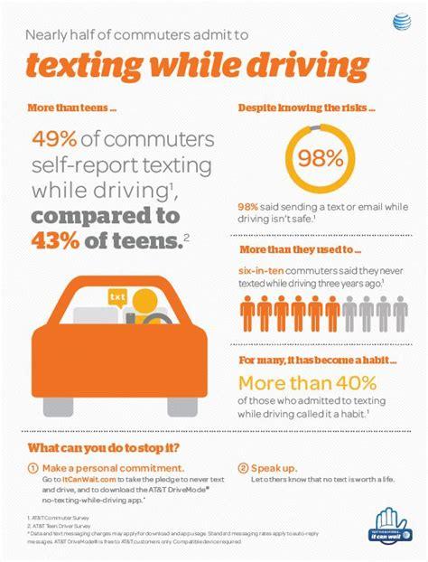 x before you drive att it can wait youtube 26 best images about distracted driving on pinterest