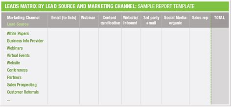 Show Them The Money Or At Least The Marketing Performance Report Marketing Performance Report Template