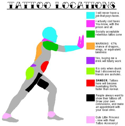 tattoo body placement chart my new pointless blog the title says it all really just