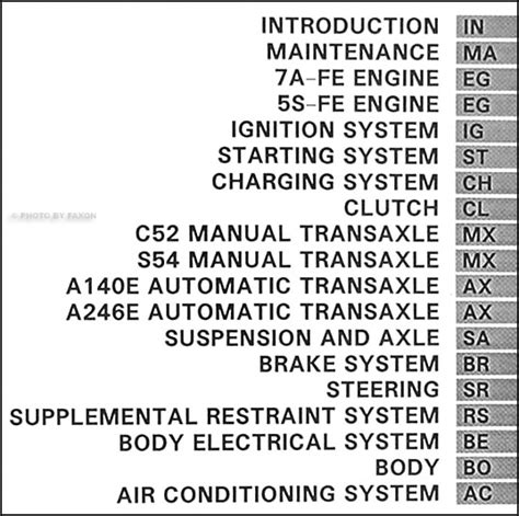 auto repair manual online 1996 toyota celica navigation system service manual free auto repair manuals 1996 toyota celica interior lighting 2001 toyota