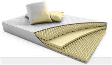 polyurethane couch durability fields of application of polyurethane