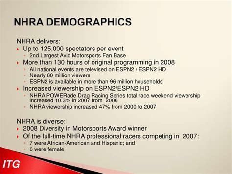 drag racing sponsorship template itg template 2010 2