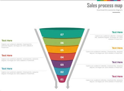 Learn To Create Funnel Diagram The Slideteam Blog Sales Funnel Template Powerpoint Free