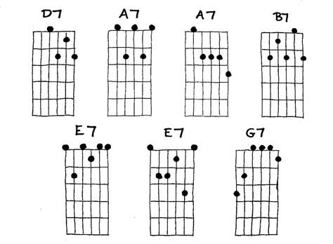 guitar chord chart illustrates the 7 major guitar chords a b c d dominant chords one note for tension and excitement