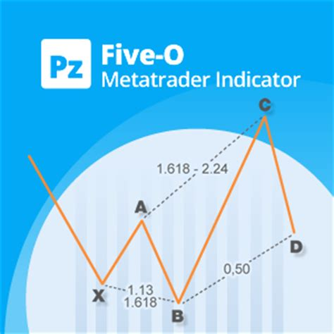 mt4 pattern finder free five o harmonic pattern indicator for metatrader mt4