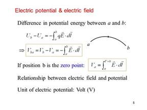 capacitor electric potential potential difference and electric field energy of a