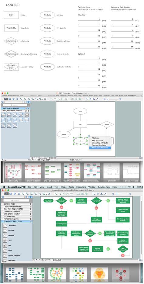 erd software entity relationship diagram symbols components of er