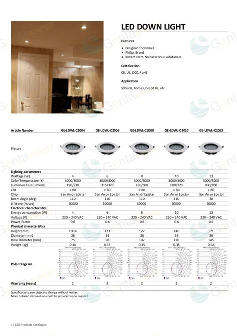 Philips Ceiling Lights Catalogue Www Energywarden Net Philips Ceiling Lights Catalogue