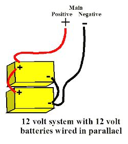 how do i calculate the inverter batteries solar panel thingy page 5 technical tips and