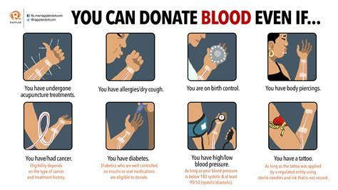 if you have tattoos can you donate blood tattoo collections