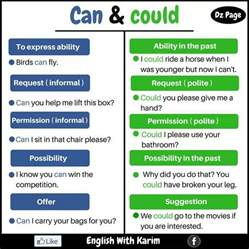 modal verbs can vs could vocabulary home