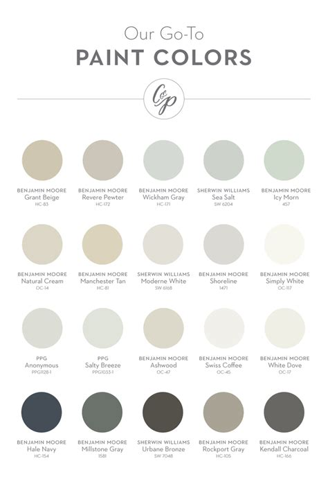 our favorite paint colors from left to right grant