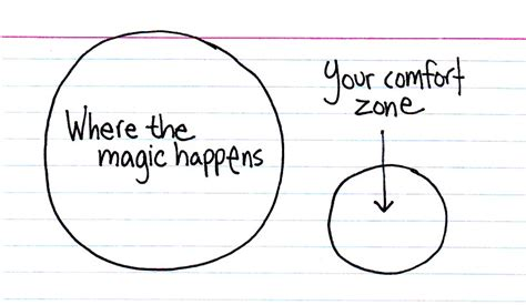 step outside your comfort zone where the magic happens