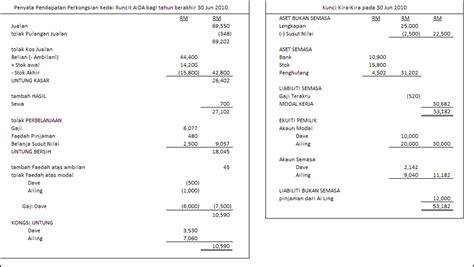 format pengiraan gaji prinsip perkaunan form v perkongsian