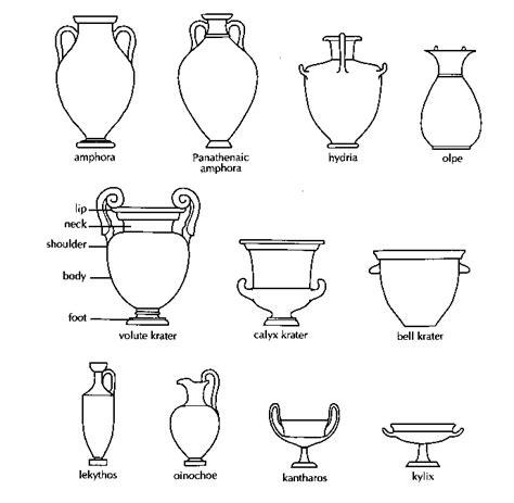 greek pattern name greek vase shapes ancient ceramics pinterest pottery
