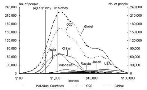 oxfam 85 half the world s wealth wall