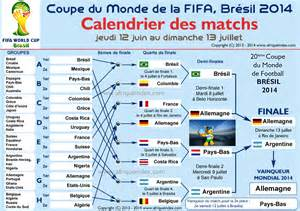 la coupe du monde de football 2014 au br 233 sil ecole