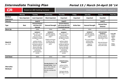 design training calendar fear not the training plan cxc academy explained