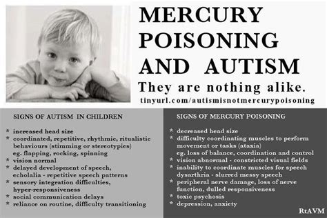 Anti Vaccine Meme - conquering infectious disease through memes mad art lab