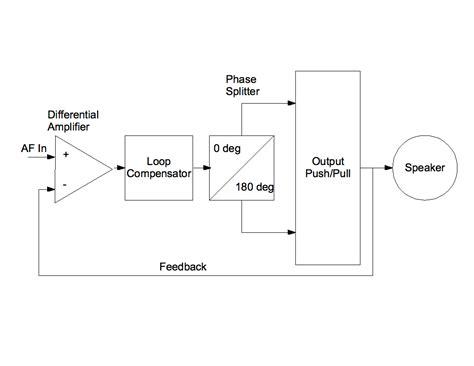 filaments lit design   vacuum tube
