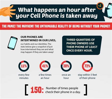 What Happens After Detox by What Happens An Hour After Your Cell Phone Is Taken Away