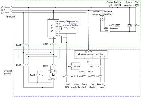 frequency inverter for air compressor applications