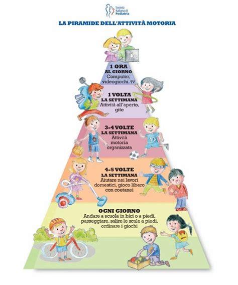 alimentazione educazione fisica educazione fisica per tutti novembre 2013