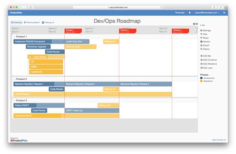 Devops Roadmap Template Dev Ops Roadmap Template