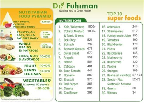 top ten superfoods for healthy living books the top 30 superfoods nutrient rich superfoods