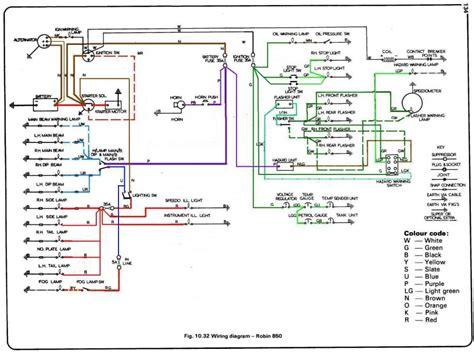 bolens 850 wiring diagram