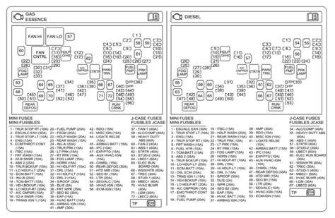 2004 gmc yukon fuse box wiring diagram 2004 gmc wiring diagram schematic symbols diagram
