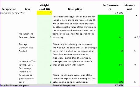 supplier performance measurement template excel sgpja