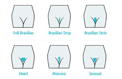 Shaving Brazilian Style | pubic design women health info blog
