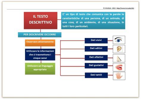 il testo descrittivo scuola primaria mappa testo descrittivo teaching italian