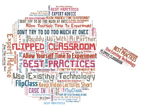 Flip Like An Expert Best Practices For Successful