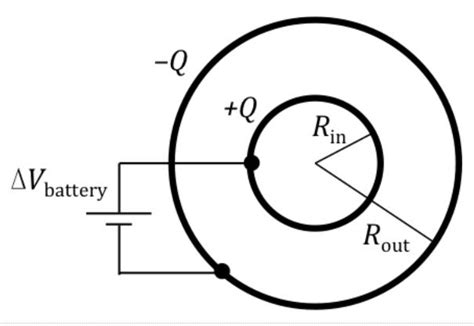 a spherical capacitor consists of two concentric a spherical capacitor consists of two concentric 28 images spherical capacitor gallery ppt