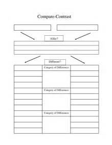Compare And Contrast Essay Outline Elementary by 118 Best Compare Contrast Essay Images On Compare And Contrast Teaching Reading And