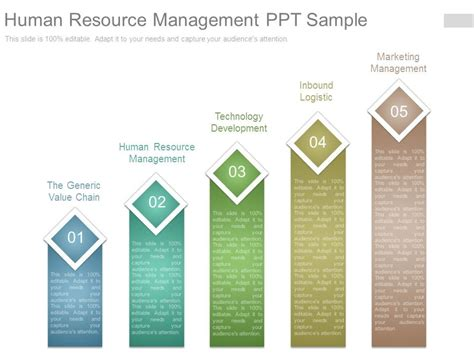 Human Resource Development Notes For Mba Ppt by Human Resource Management Ppt Sle
