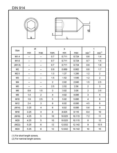 DIN 914-L&W Fasteners Company