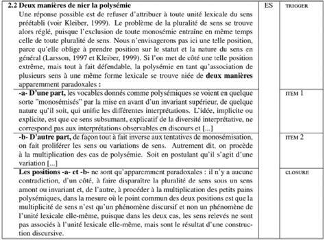 Discursive Essay Structure by 100 Original Discursive Essay Conclusion