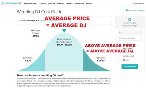 average wedding dj cost mn average san diego wedding dj prices 900 1 500 san diego dj photo booth