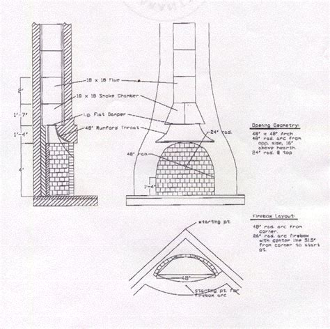 Fireplace Construction Drawings by The World S Catalog Of Ideas