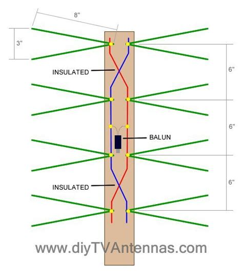 tv antenna search tv antenna handmade projects to try diy tv