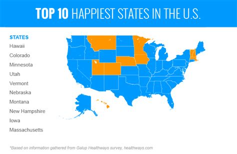 happiest states in america 2016 happiest states 2016 28 images top 23 maps and charts