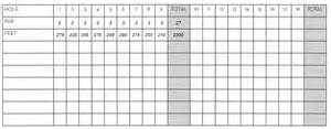 golf scorecard template golf scorecards templates car pictures car